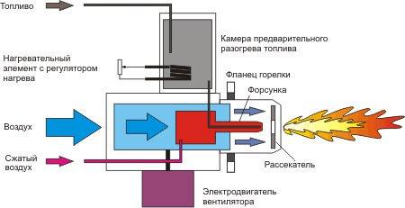 ескд условные обозначения электрических схем